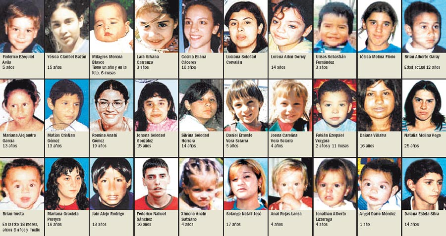 an analysis of the problem of missing children in united states Does a us child go missing every 90 seconds so many of the children reported missing weren't really missing at all in the united states.