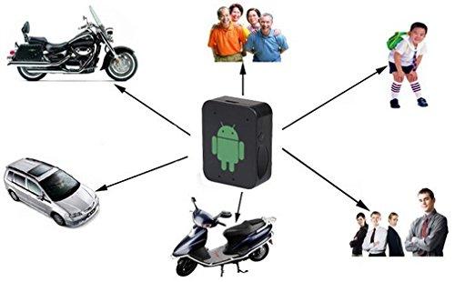 Lentenda GPS Tracker Kids Children